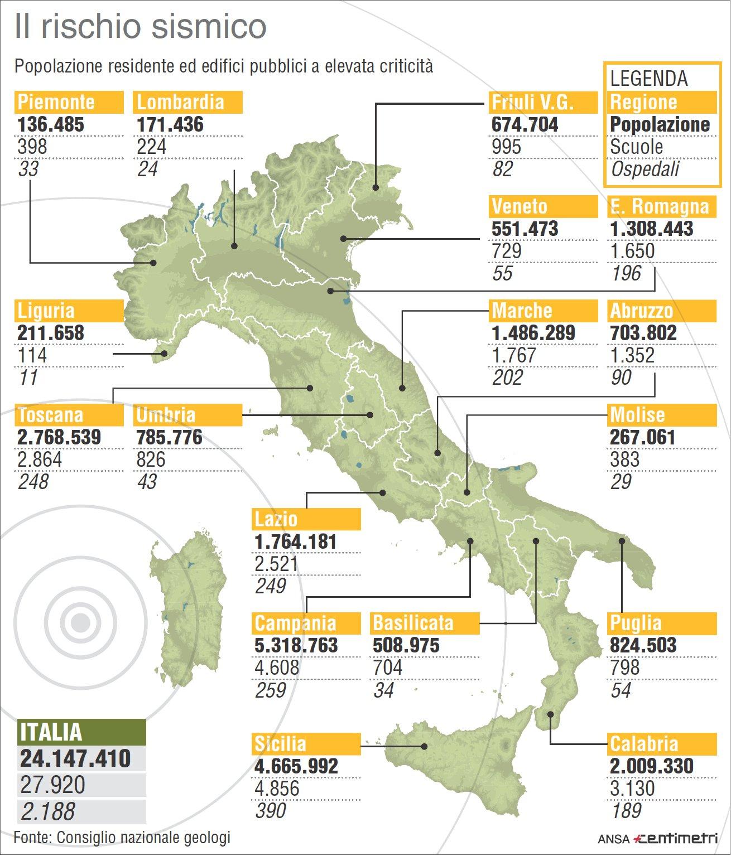 I veri mega costi per la messa in sicurezza del patrimonio for Rischio sismico in italia